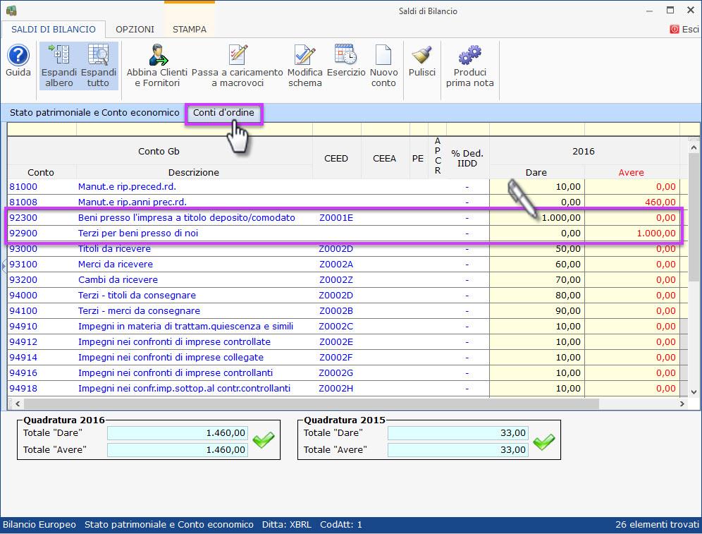 Conti d'ordine in saldi di bilancio analitici