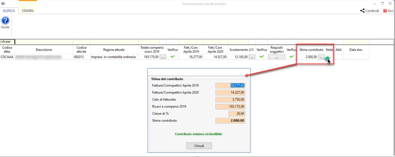 Contributo a fondo perduto: nuova applicazione - Stima del contributo
