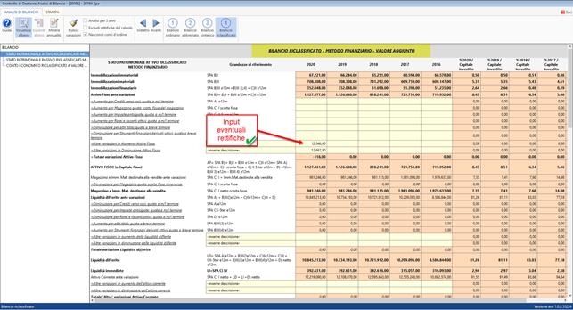 Controllo di Gestione: anticipazioni Analisi di Bilancio Sintetica - Bilanci riclassificatiì