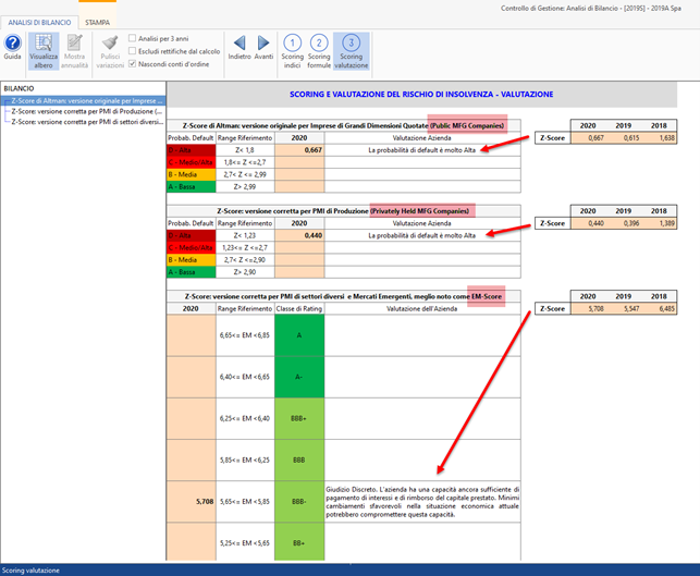 Controllo di Gestione: anticipazioni Analisi di Bilancio Sintetica - Sezione scoring