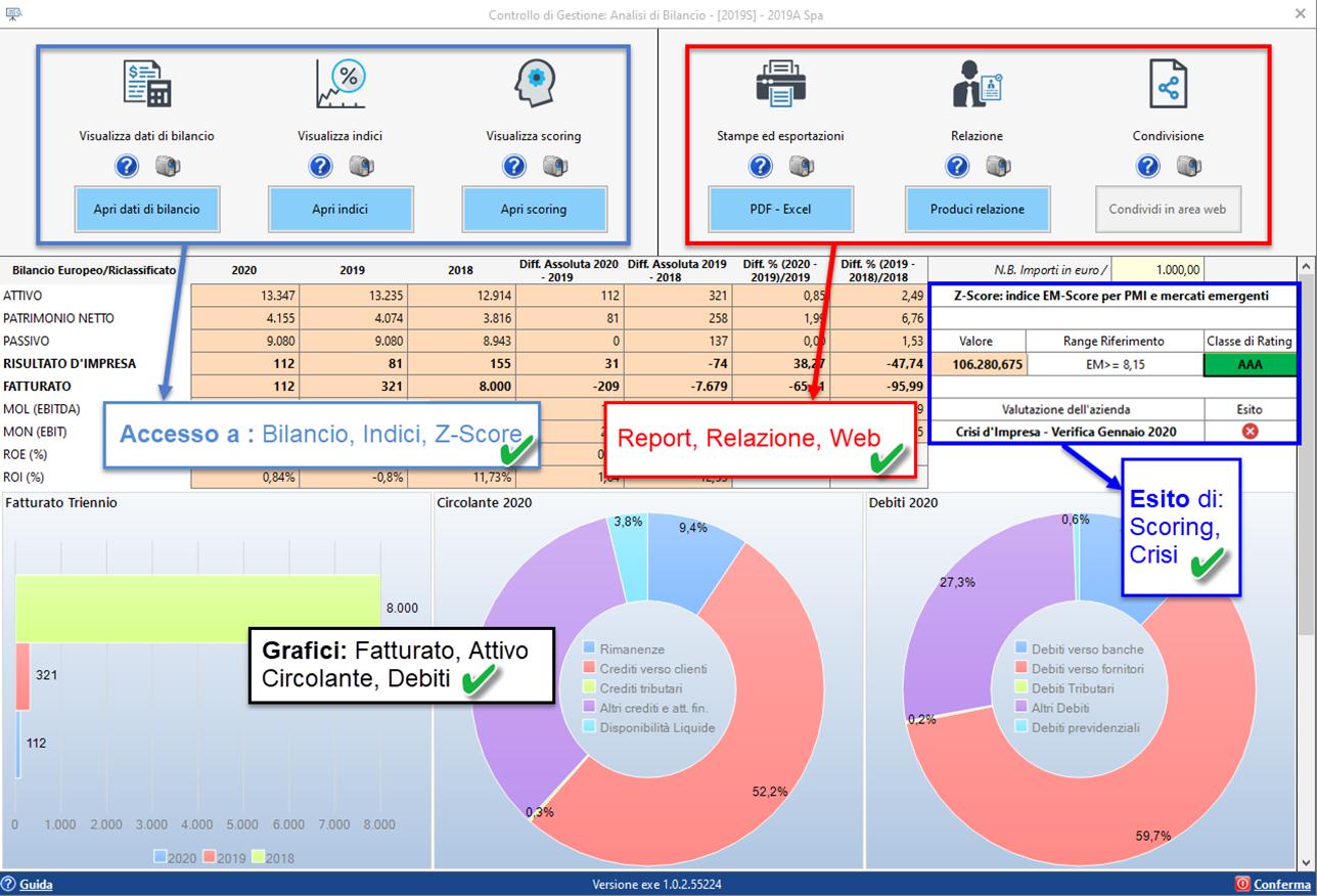 Controllo di Gestione: disponibile Analisi di Bilancio Sintetica - Dashboard riepilogativa