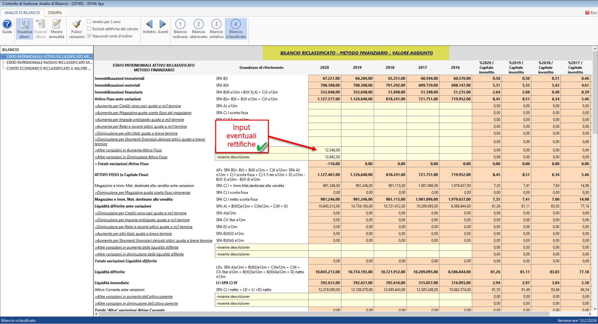 Controllo di Gestione: disponibile Analisi di Bilancio Sintetica - Dati nei bilanci riclassificati