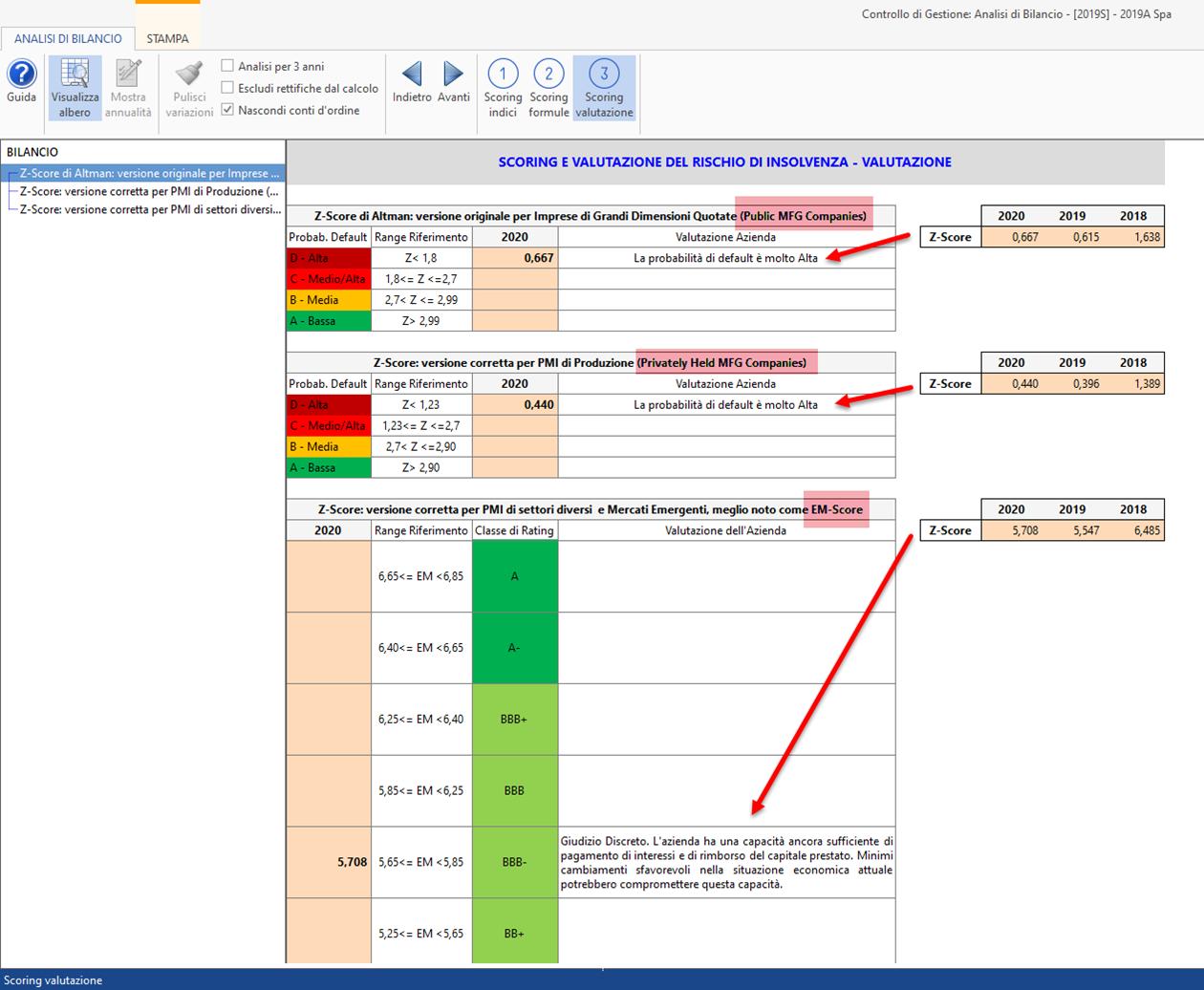 Controllo di Gestione: disponibile Analisi di Bilancio Sintetica - Sezione scoring