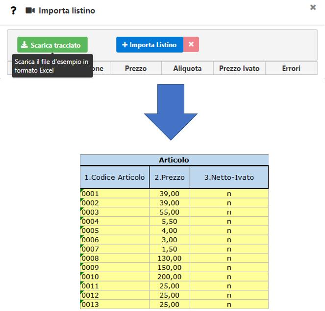 Fatture GB/Magazzino: Utilizzo ed abbinamento dei listini personalizzati - Esempio file excel compilato