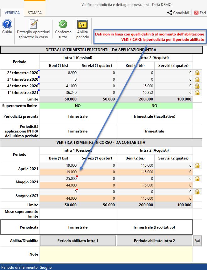 Intra: abilitazioni periodi non congrua: segnalazione dati non in linea