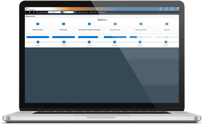 Dashboard di lavoro nel software Revisione Legale