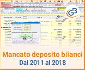 Mancato deposito bilanci dal 2011 al 2018: caso pratico