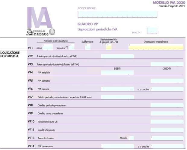 Novità Dichiarazione IVA 2020 - quadro VP