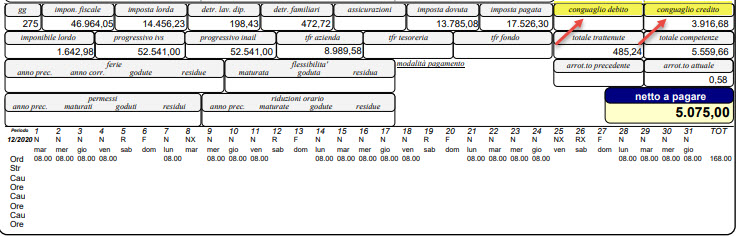 Paghe 2020: Conguaglio Irpef in busta paga - Cedolino creato in PDF