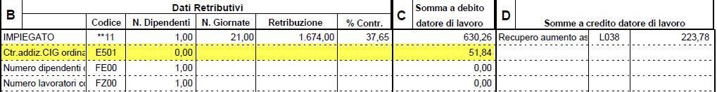 Paghe: Contributo Addizionale CIG - Importo da versare nel quadro B