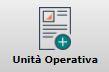 Unità operativa