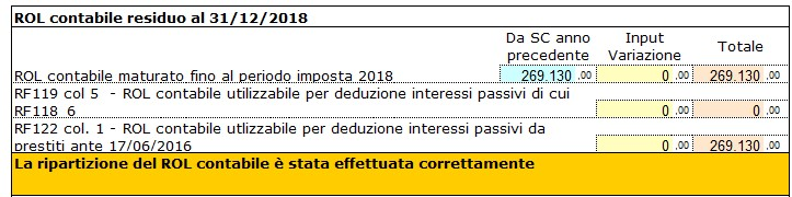 Redditi 2020: deducibilità degli interessi passivi per i soggetti IRES - ROl contabile residuo del 2018