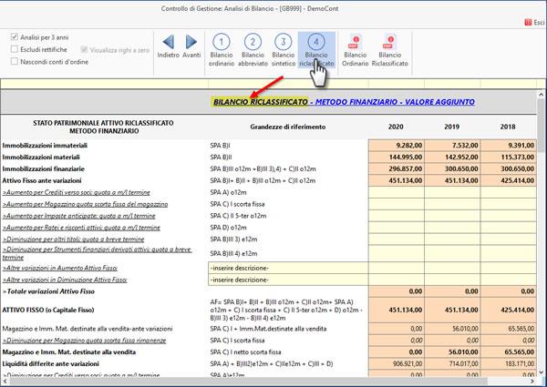 Software Analisi di Bilancio Sintetica - Bilancio riclassificato