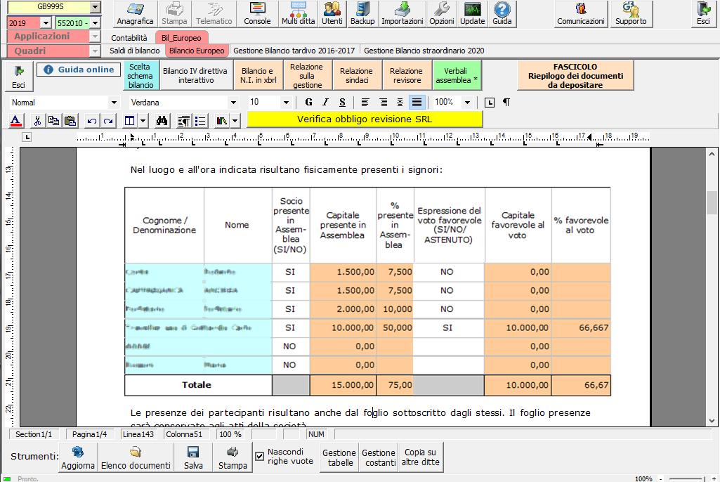 Verbale Assemblea - Prospetti Presenze e Votazioni - Documento integrato con soci, amministratori e sindaci - Verifica dei quorum