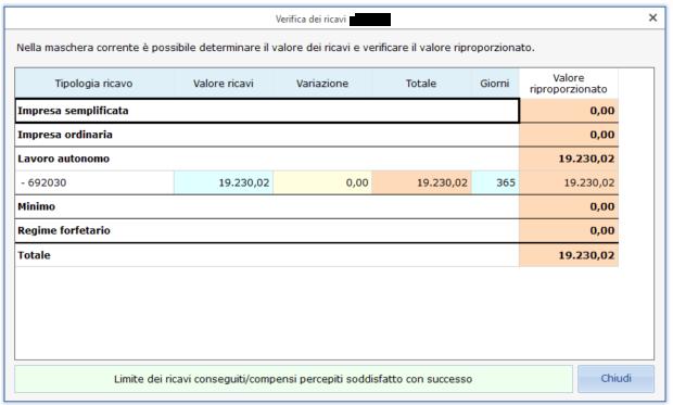 Verifica accesso-permanenza regime forfetario 2020: principali novità - verifica dei ricavi